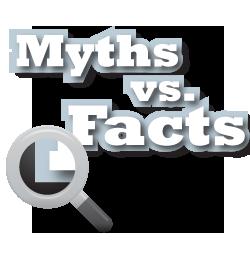 myth of fact