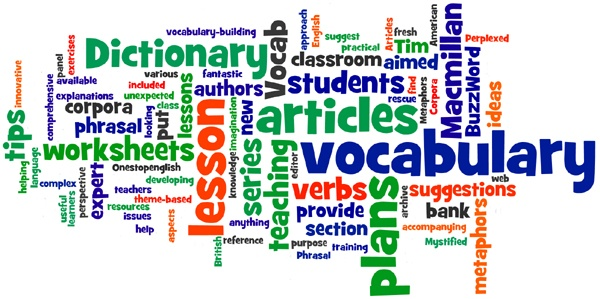 Important IELTS Vocabulary