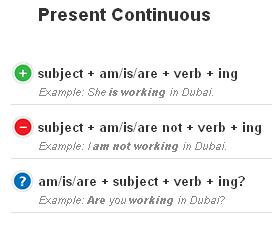 Grammmar for IELTS Present Continuous Tense