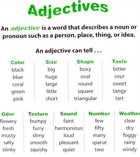 Adjectives in IELTS TOEFL