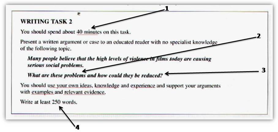 تعبیر و فهمیدن سوالات IELTS Writing Task 2