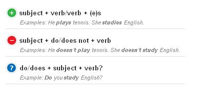 Grammar for IELTS Simple Present Tense