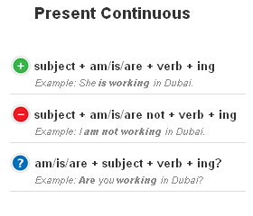 Grammmar for IELTS Present Continuous Tense