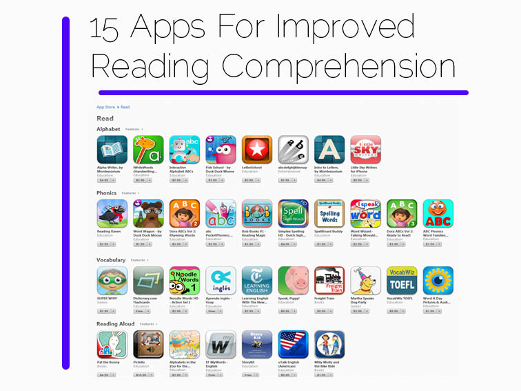 Reading Comprehension Apps