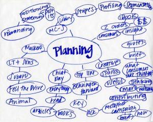 planning for IELTS TOEFL Exams