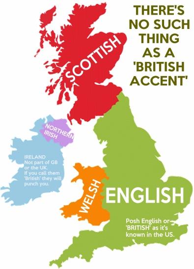 آشنایی با انواع لهجه های بریتیش