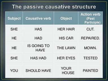 گرامر وجه سببی(Causative Structure) در انگلیسی