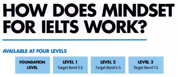 دانلود سری Mindset for IELTS از انتشارات کمبریج + Teacher's