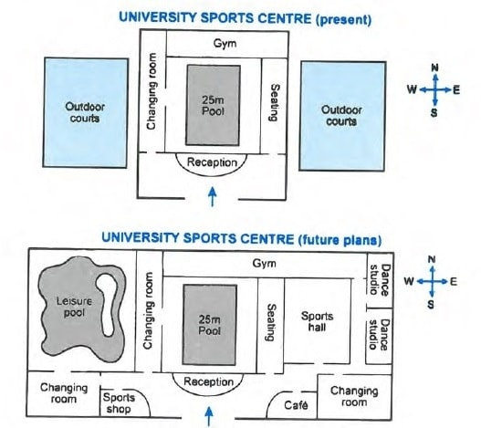 نمونه رایتینگ Plans layout University Sports Center Now After Redevelopment