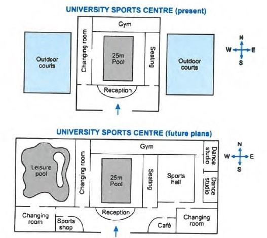 نمونه رایتینگ Plans layout University Sports Center Now After Redevelopment