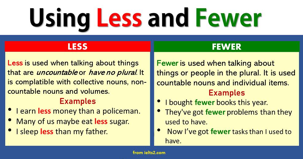 چه زمان باید از fewer و چه موقع از less در زبان انگلیسی استفاده کرد؟