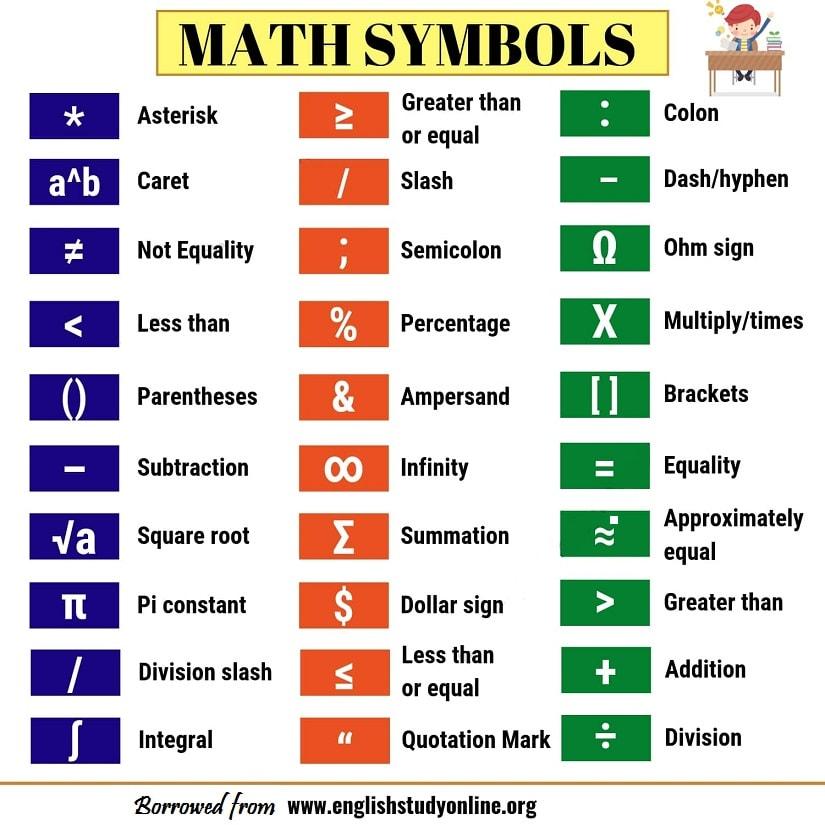 دانلود اصطلاحات ریاضی به زبان انگلیسی با تلفظ صحیح