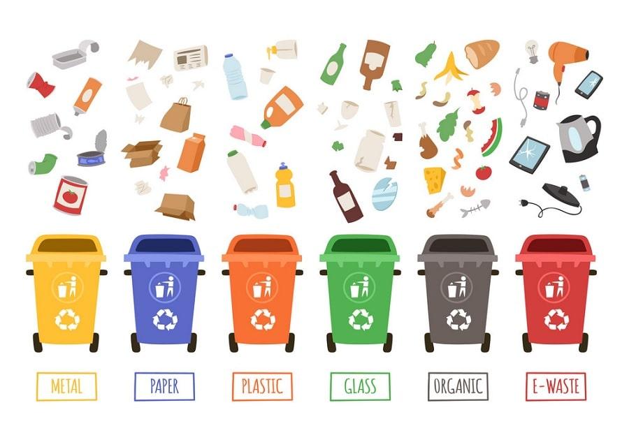 تمرین رایتینگ آیلتس Law Required Recycle Waste