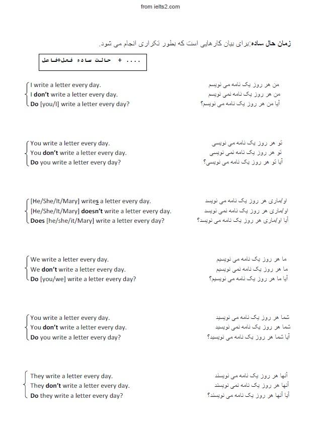 گرامر زبان انگلیسی به فارسی pdf