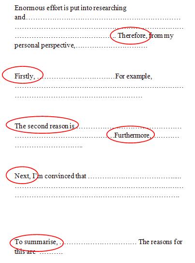 انواع کلمات ربط در جمله سازی زبان انگلیسی
