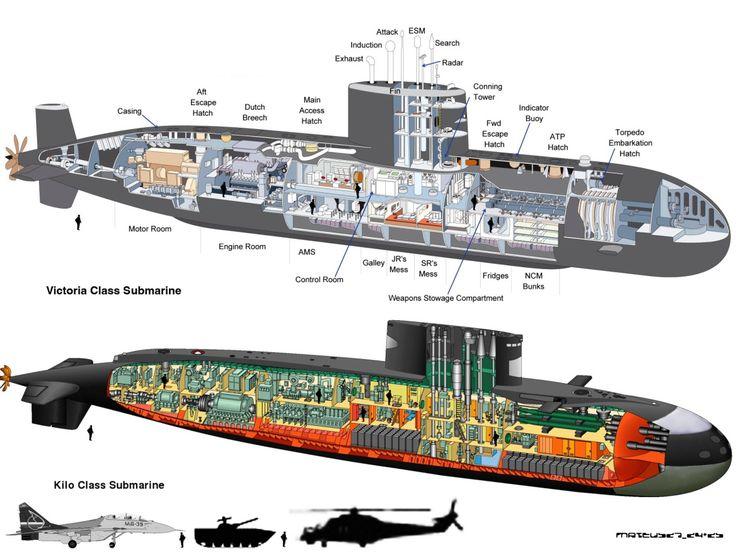 دانلود مستند بزرگترین زیردریایی های نظامی آمریکا